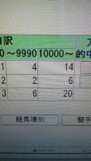 2012020115400000.jpg